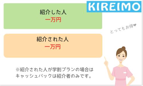 キレイモ紹介割の解説図