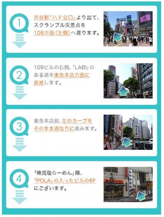 ササラ渋谷店のアクセス方法