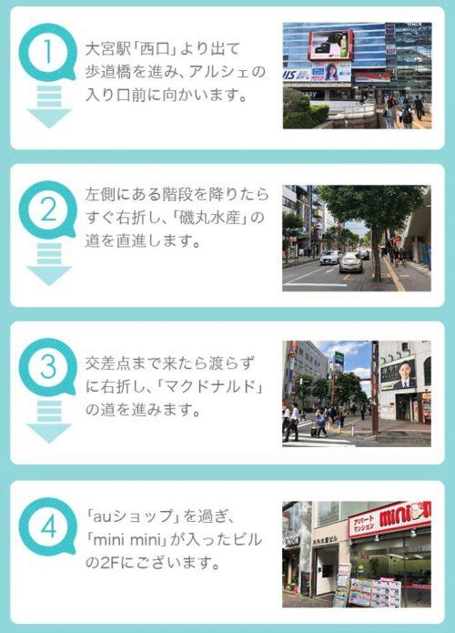 ササラ大宮店のアクセス(行き方)